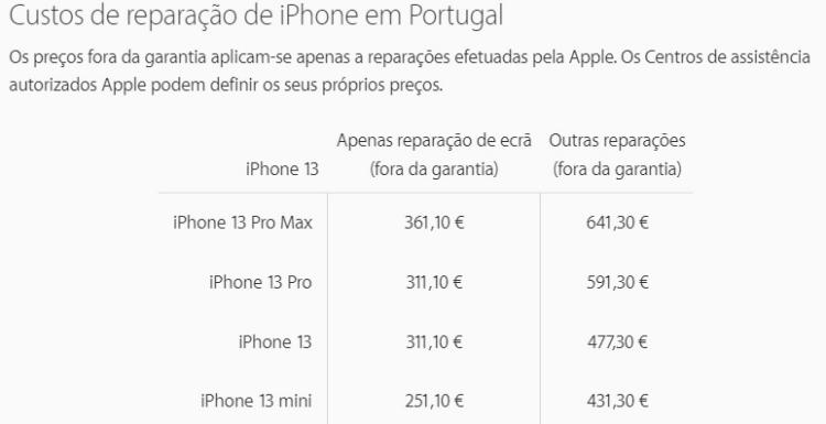 reparar o iPhone 13